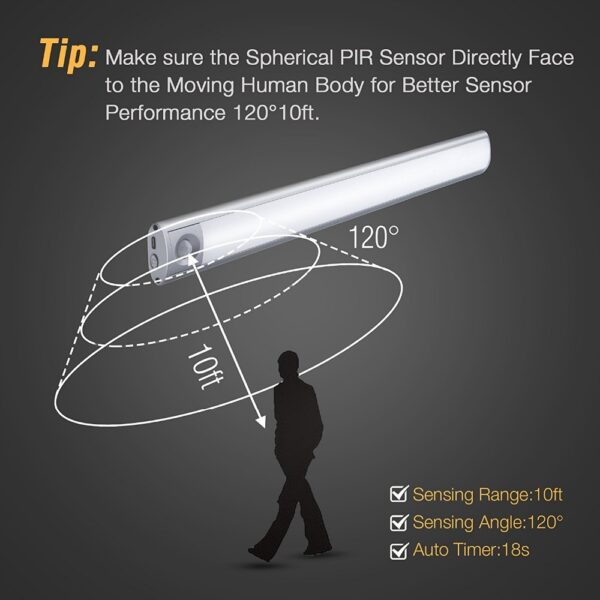 The Cone of light and motion sensor controls for the LED light are explained. It states 'sensor range 10ft, sensing angle 120 degrees, auto timer: 18 seconds'.