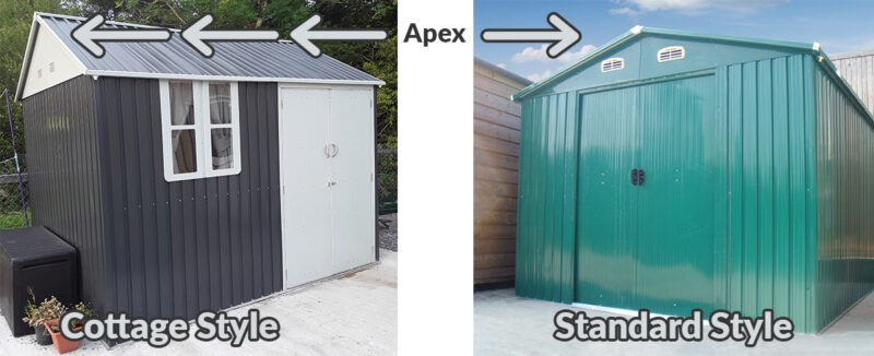 A grey, steel cottage shed to the left of a green standard-style garden shed. Two arrows point to the apexes of these sheds. The cottage has the apex to the side, i.e. the side without the door, however the classic shed has it's apex on the side with the door