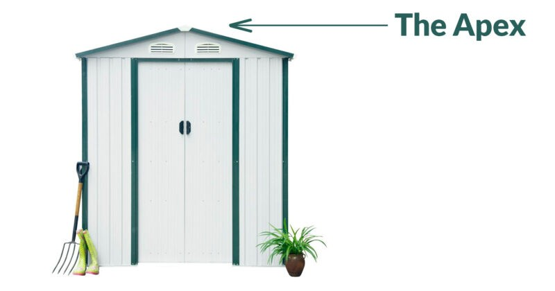 A picture of a white shed with a pointed roof in the middle of it. To the right it reads 'the apex' and the arrow points to the point at the top of the middle of the shed, i.e. the highest point